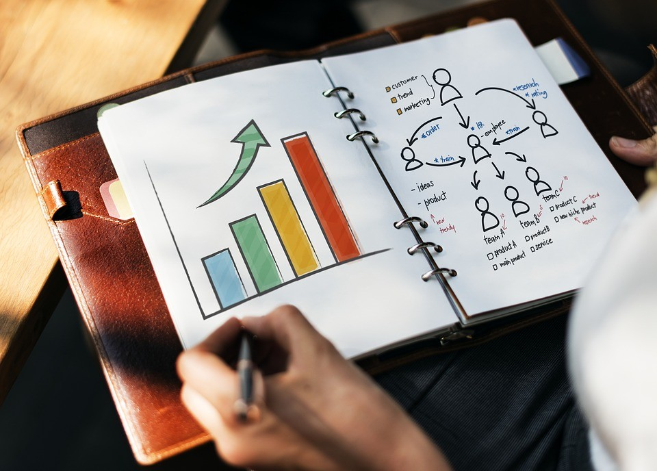 Rozwój kariery zawodowej – jak zrobić to dobrze?